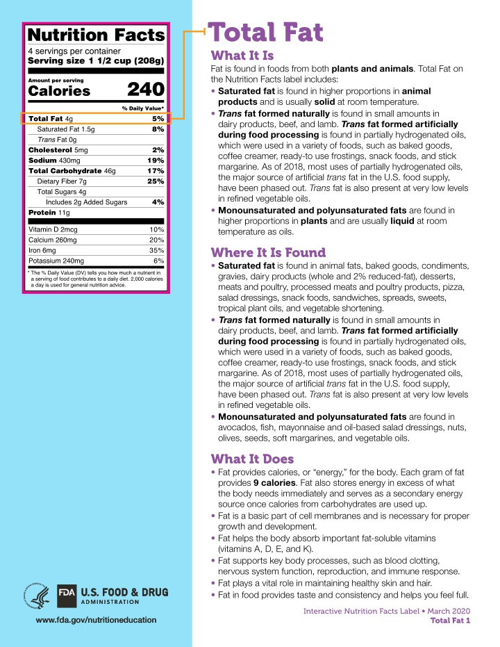total fat what it is fat is found in foods from