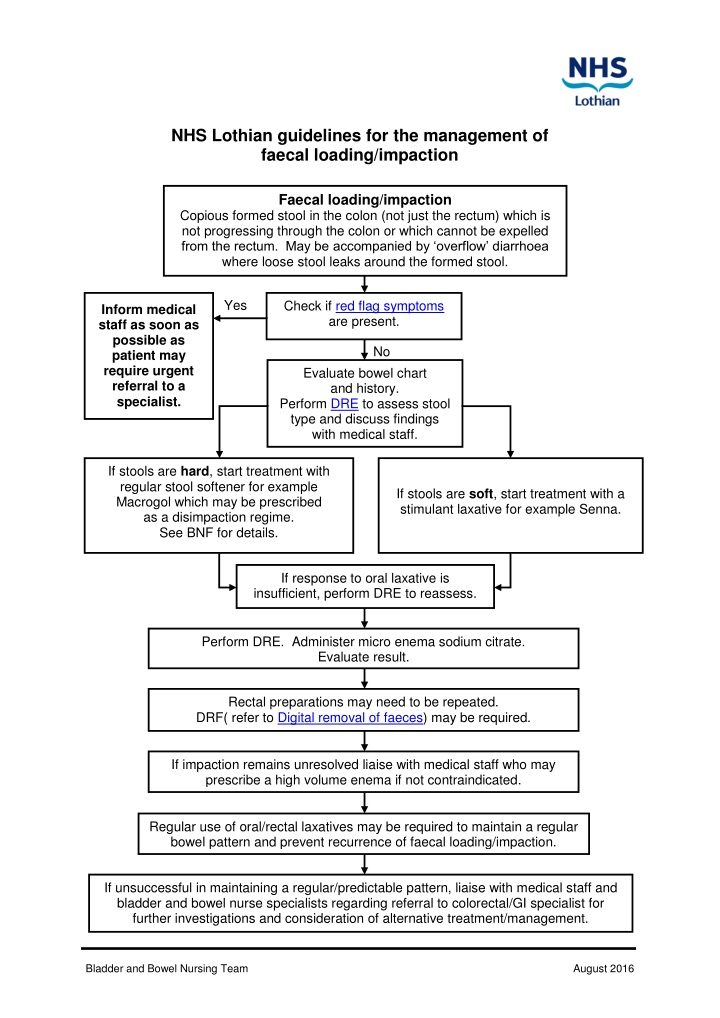 nhs lothian guidelines for the management