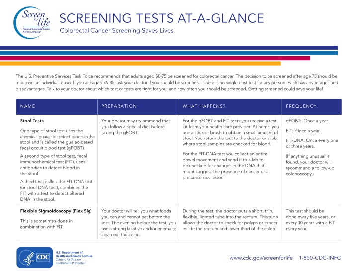 screening tests at a glance colorectal cancer