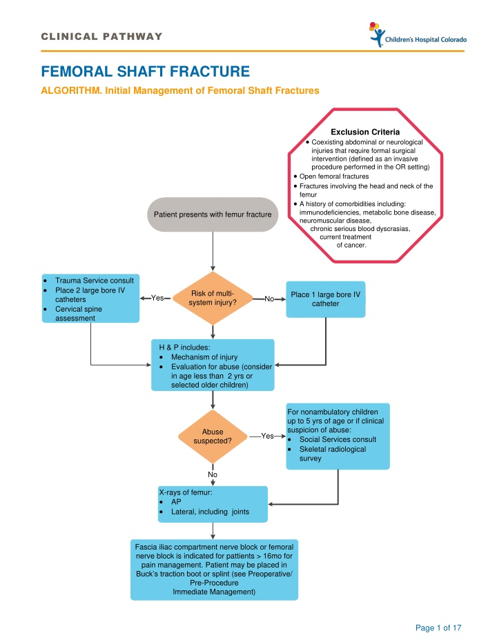 clinical pathway
