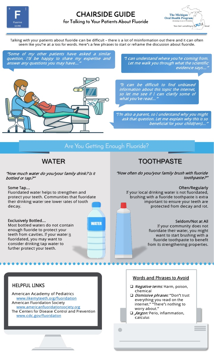 chairside guide for talking to your patients