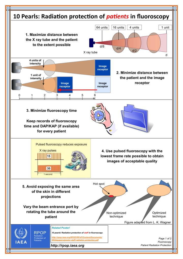 10 pearls radiation protection of patients