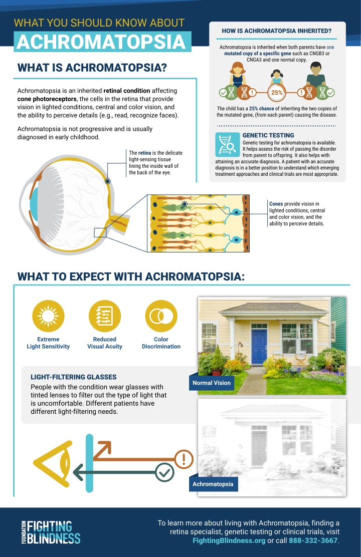 what you should know about achromatopsia what