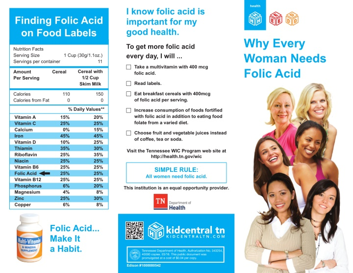 i know folic acid is important for my good health