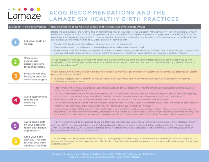 acog recommendations and the lamaze six healthy