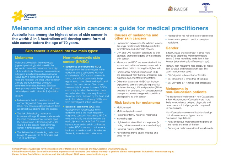 melanoma and other skin cancers a guide