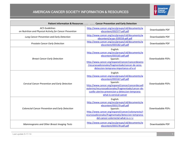 american cancer society information resour