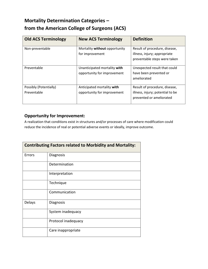mortality determination categories from