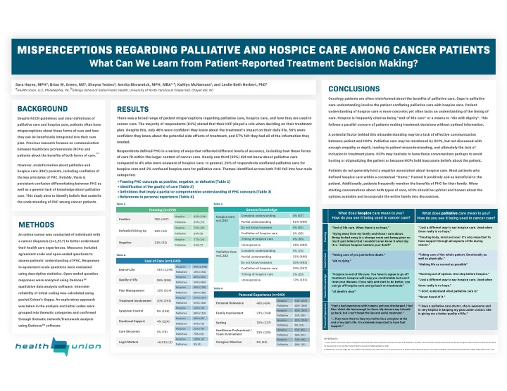 misperceptions regarding palliative and hospice