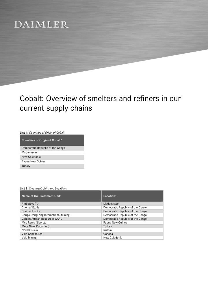 cobalt overview of smelters and refiners