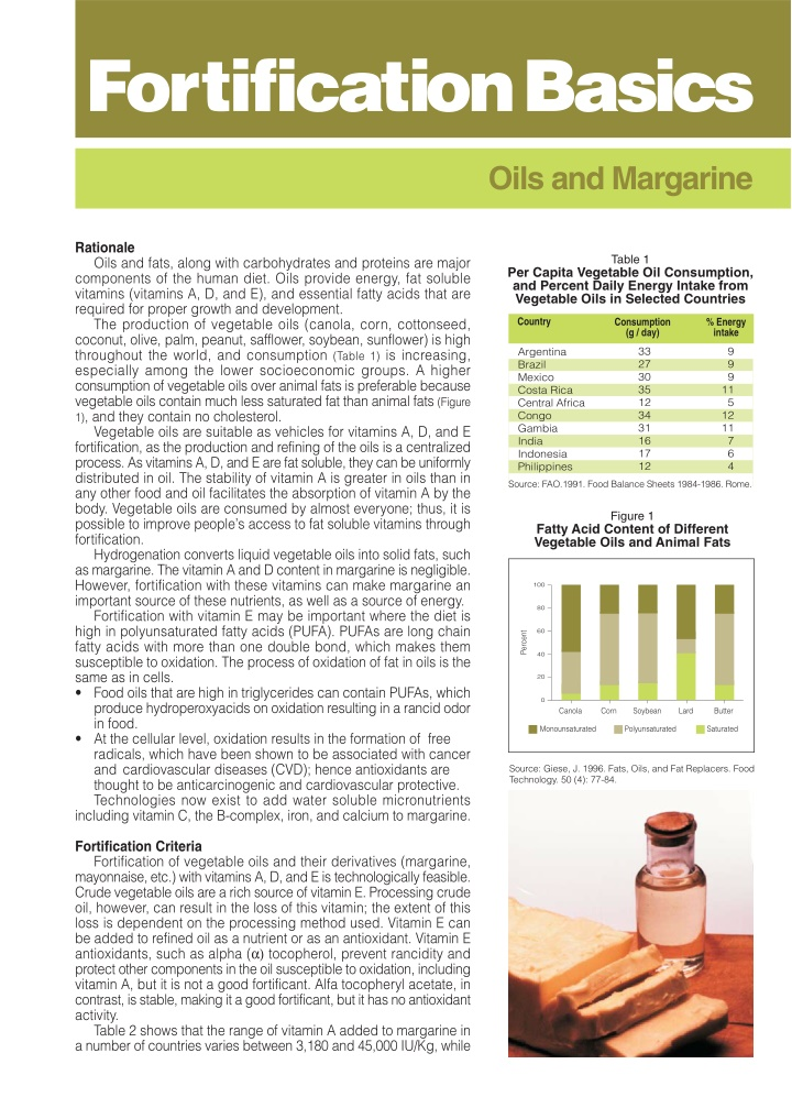 oils and margarine