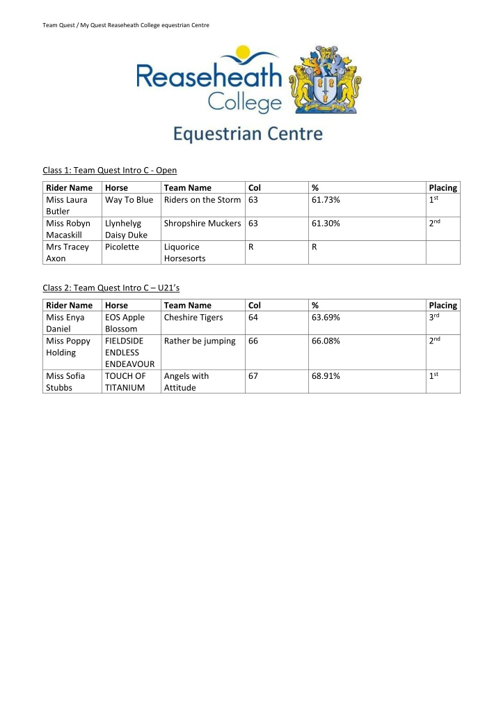 team quest my quest reaseheath college equestrian